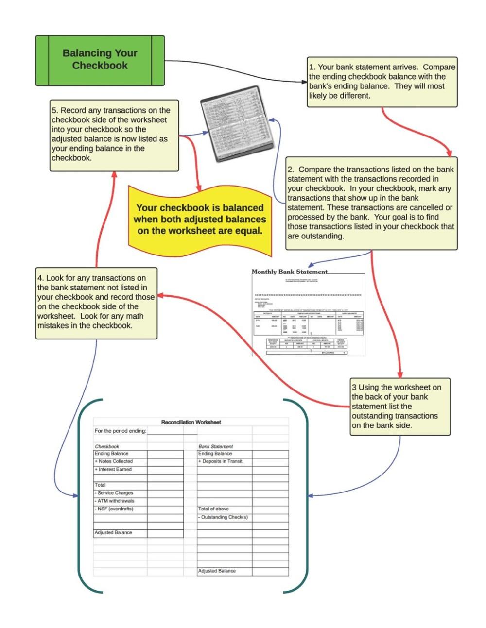 medium resolution of Checkbook Practice Worksheet   Printable Worksheets and Activities for  Teachers