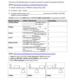 Science Machines Worksheets   Printable Worksheets and Activities for  Teachers [ 1651 x 1275 Pixel ]
