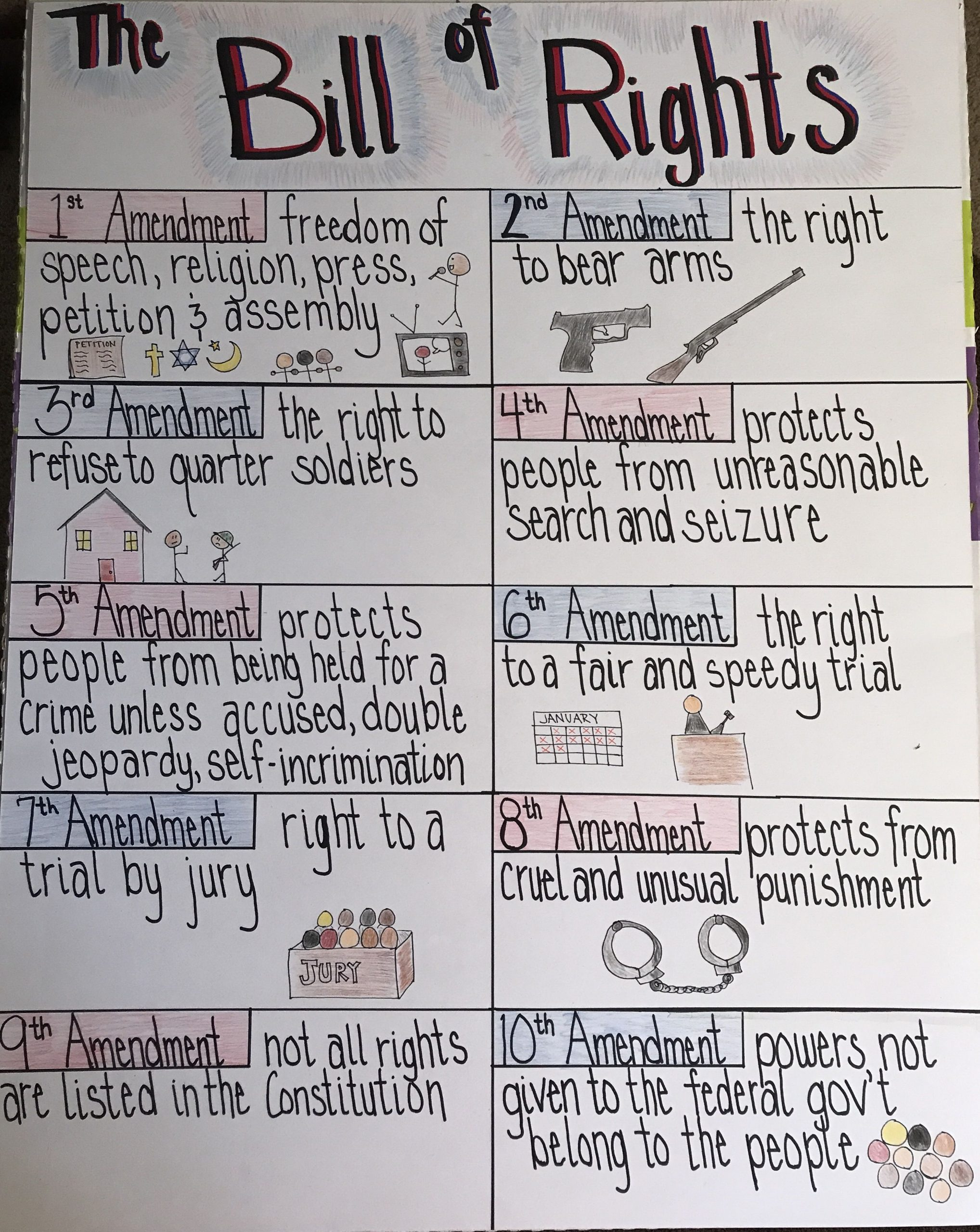 30 Bill Of Rights Worksheet Answers