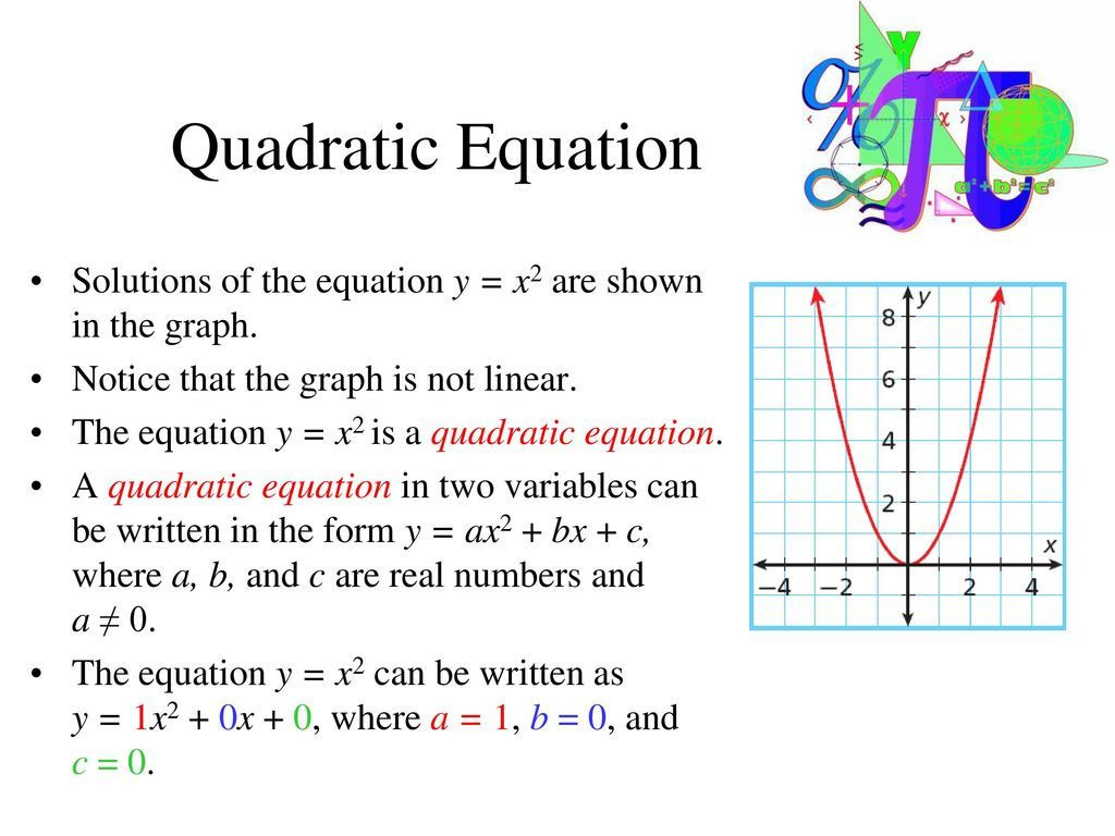 30 Characteristics Of Quadratic Functions Worksheet