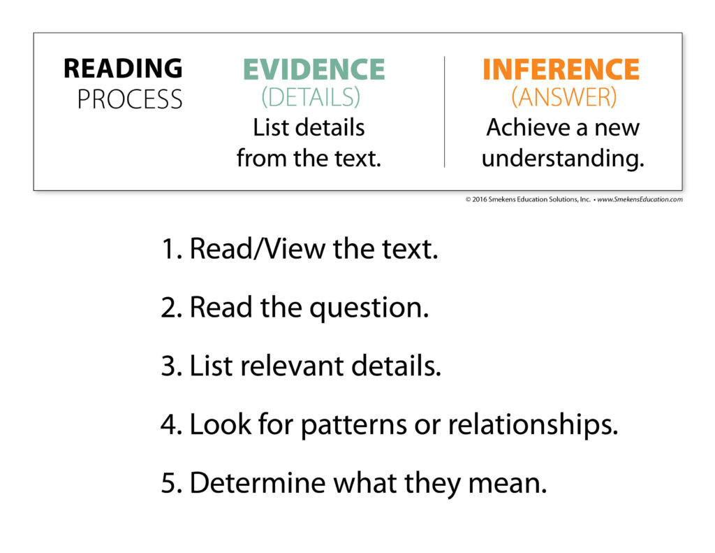 30 Cite Textual Evidence Worksheet
