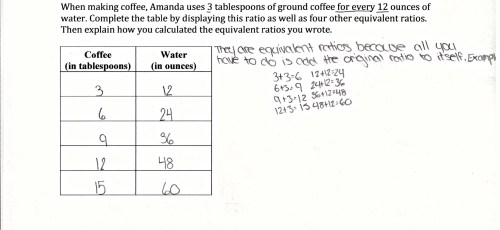 small resolution of Introducing Constant Of Proportionality Worksheet   Printable Worksheets  and Activities for Teachers