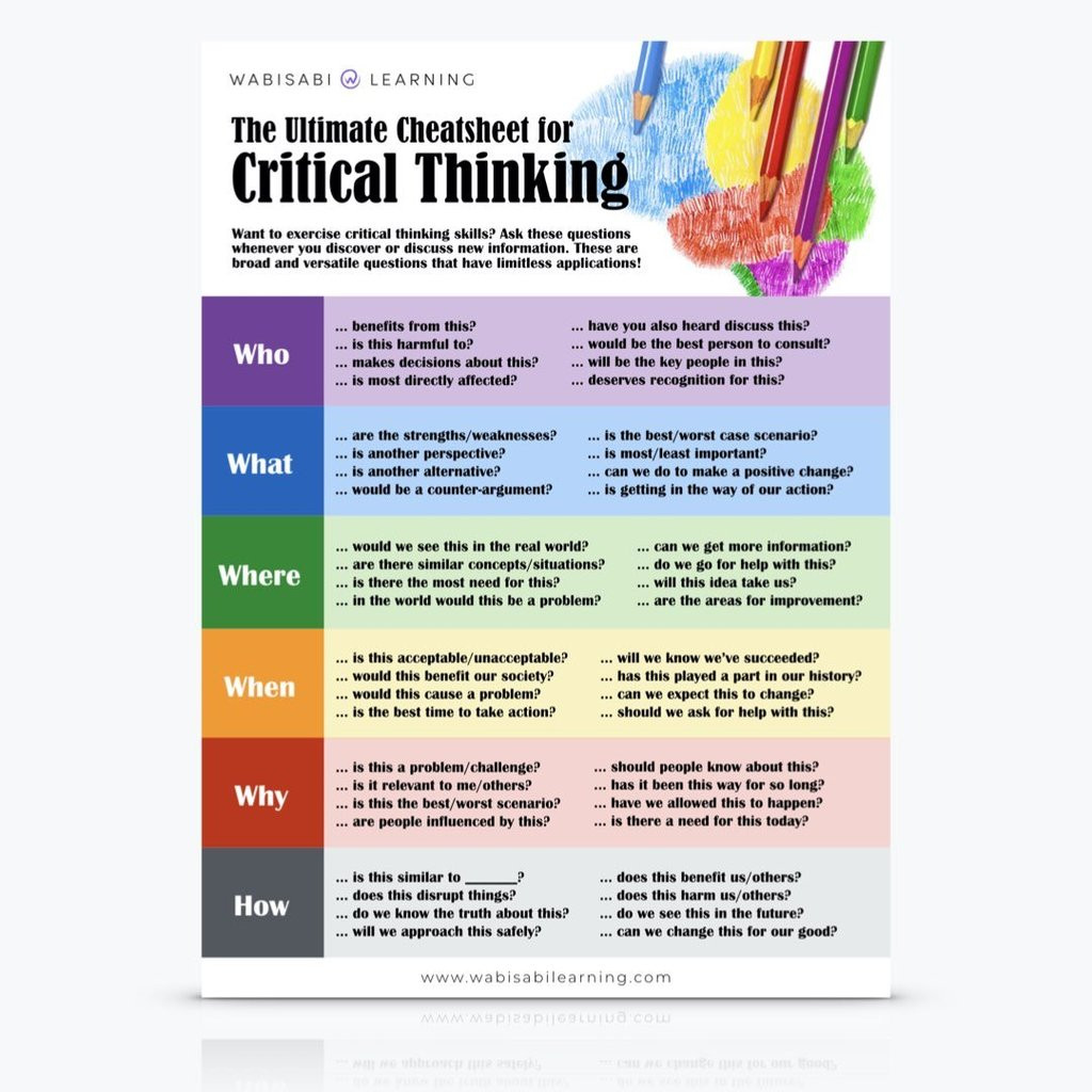 30 Critical Thinking Skills Worksheet