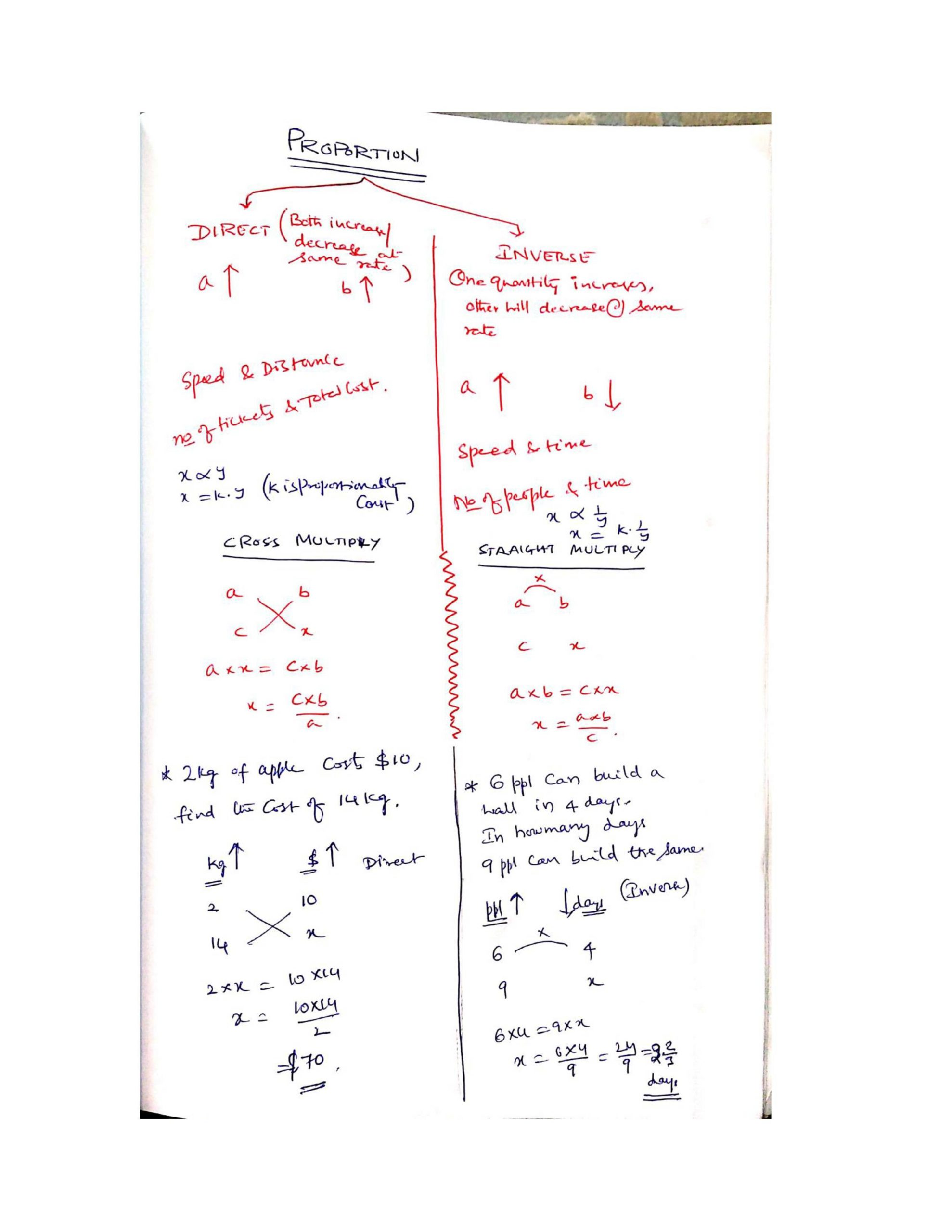 30 Direct And Inverse Variation Worksheet