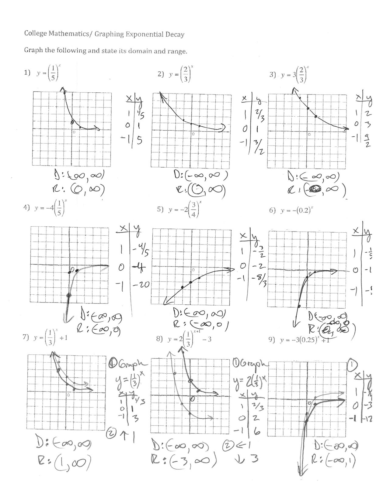 30 Graphing Exponential Functions Worksheet