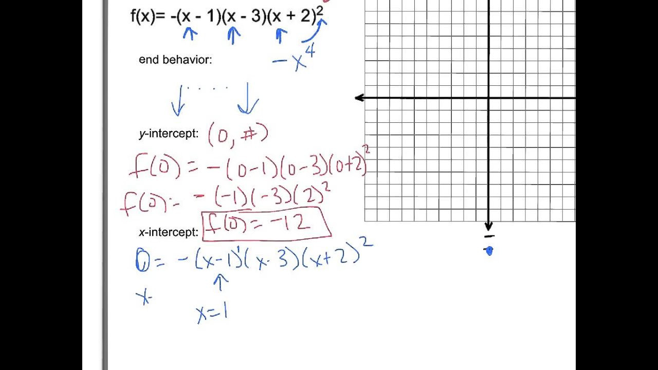 30 Graphing Polynomial Functions Worksheet Answers