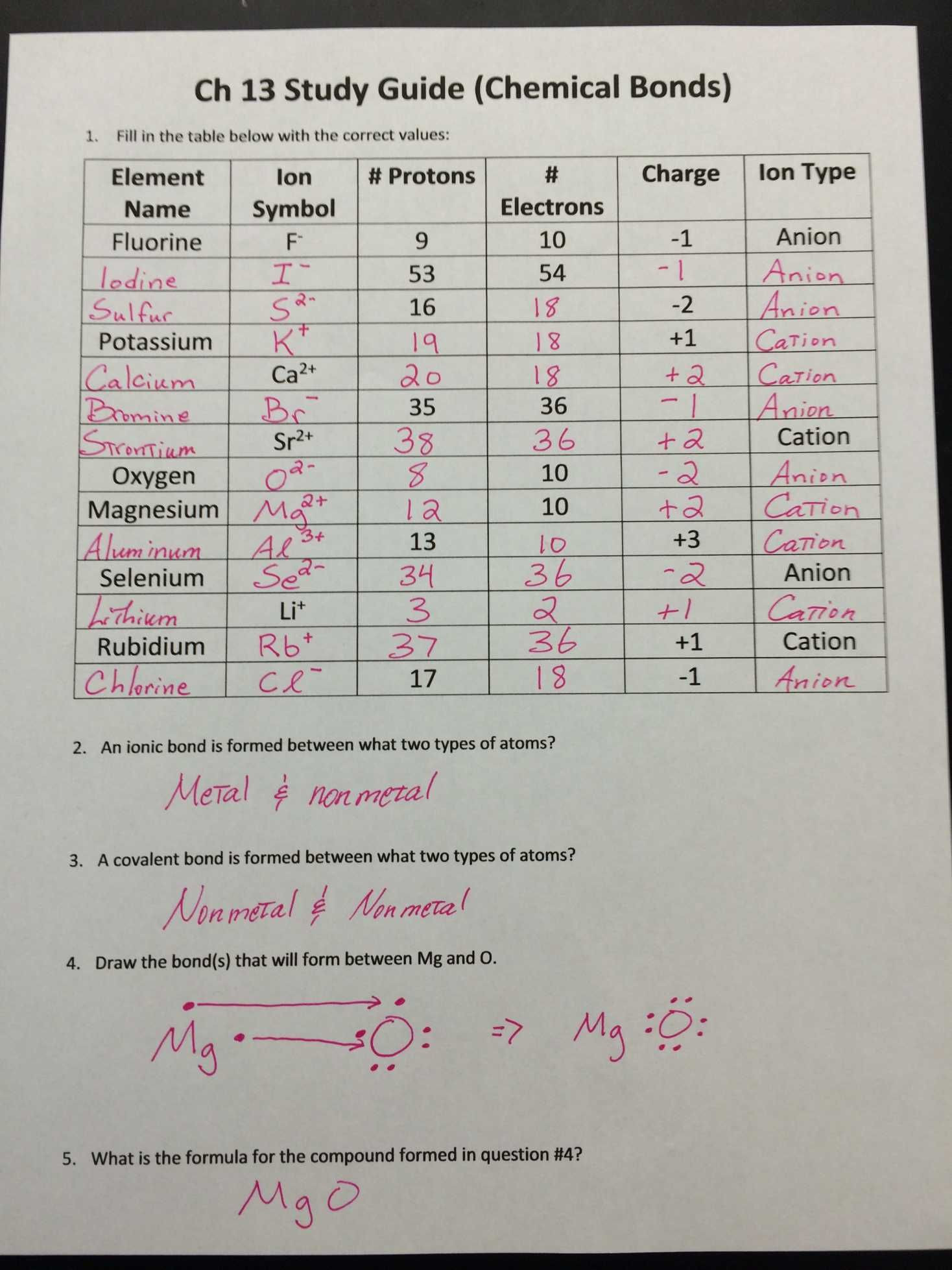 30 Ionic Bonds Worksheet Answers