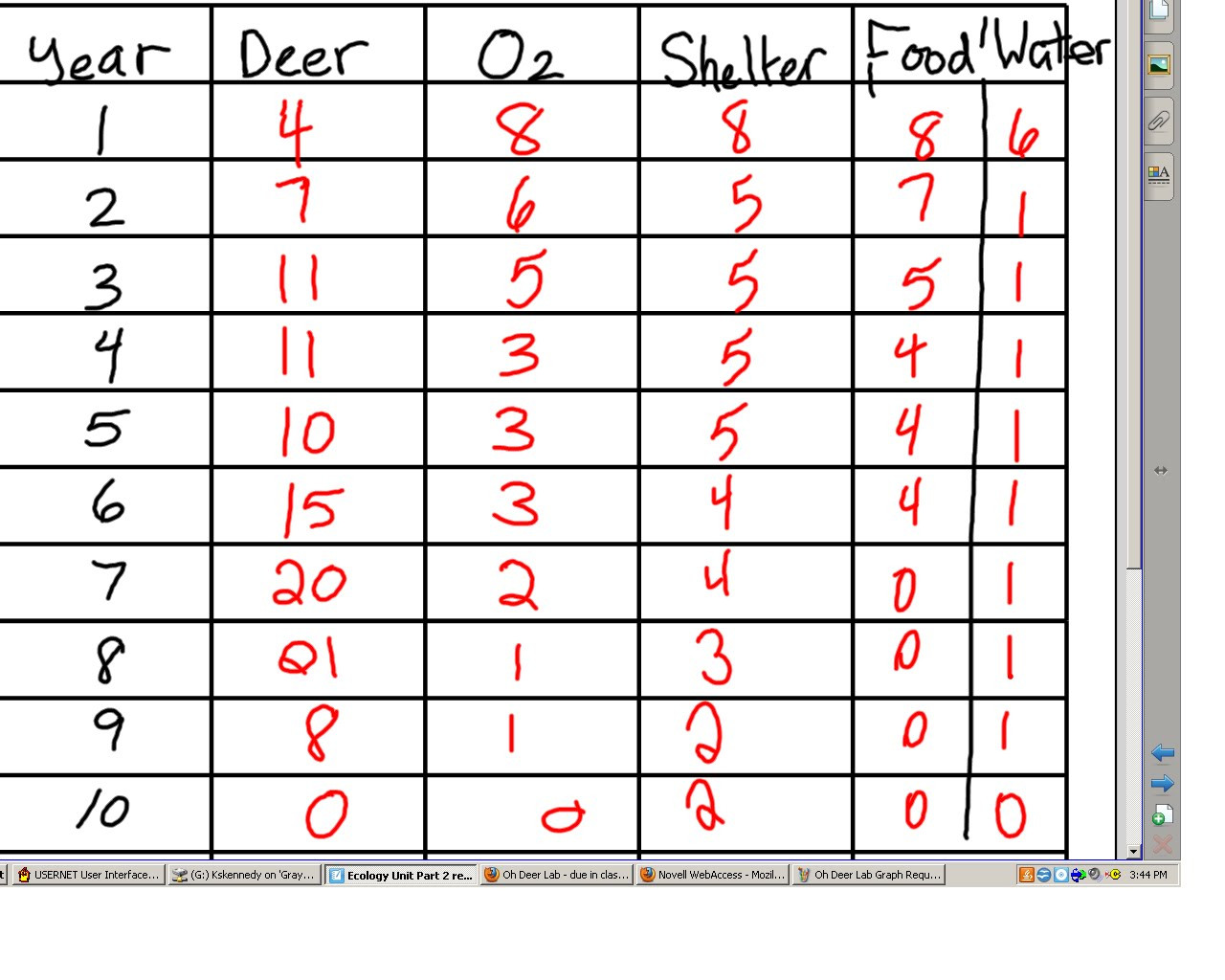 30 Population Ecology Graphs Worksheet Answers