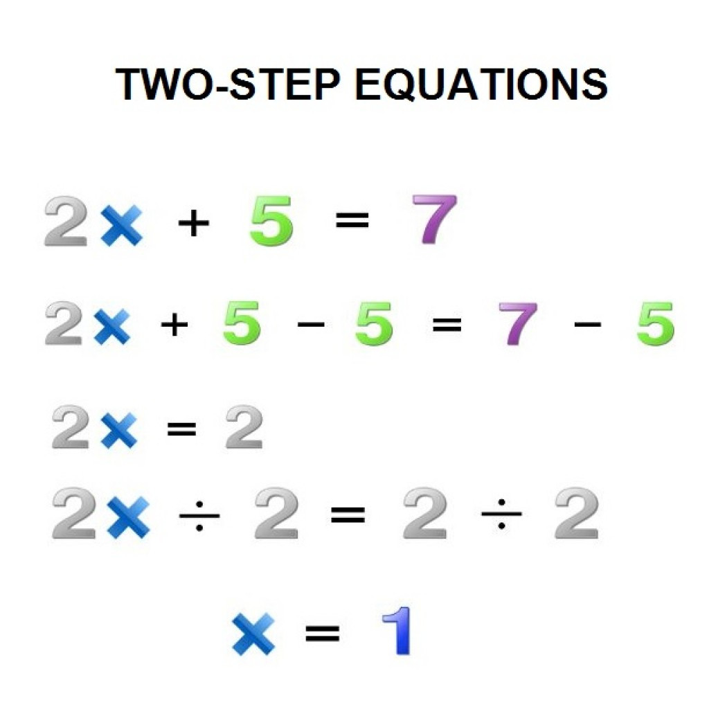 Solve Two Step Equations Worksheet