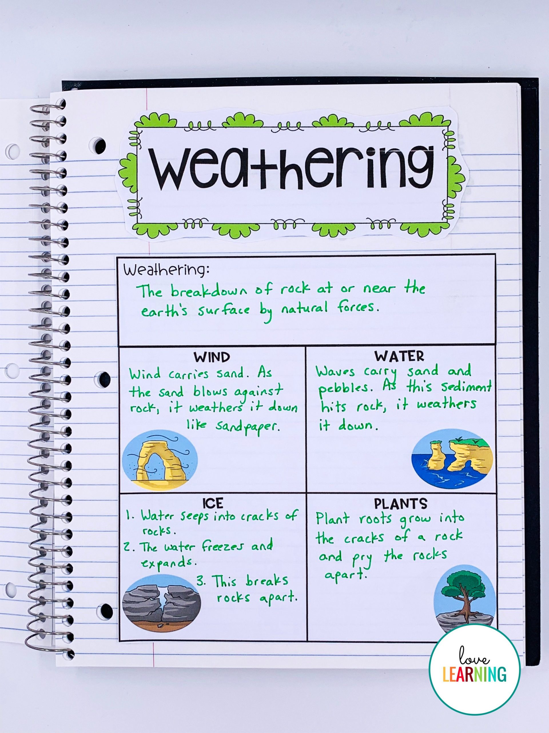 30 Weathering And Erosion Worksheet