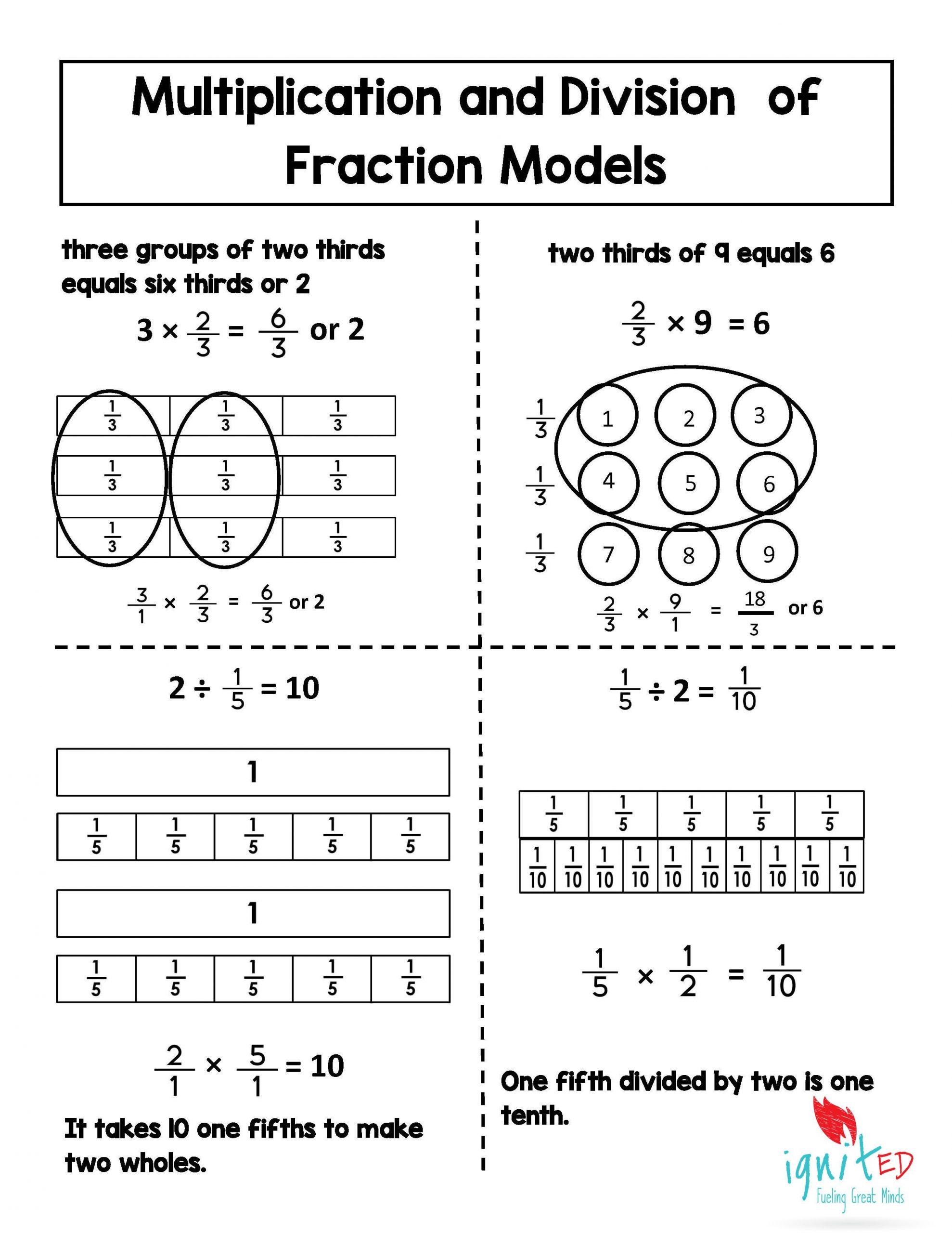 30 Dividing Fractions Using Models Worksheet