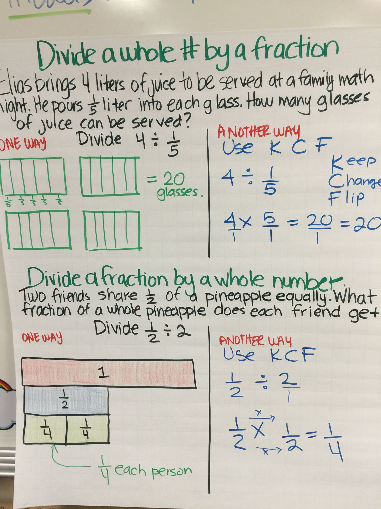 30 Dividing Fractions Using Models Worksheet