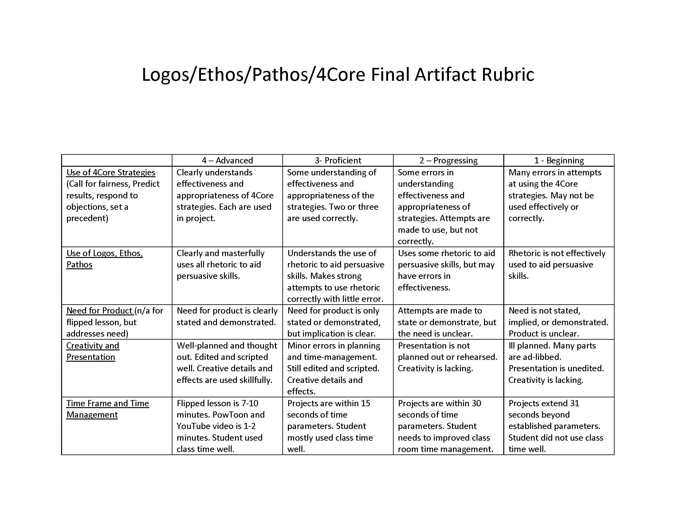 30 Ethos Pathos Logos Worksheet