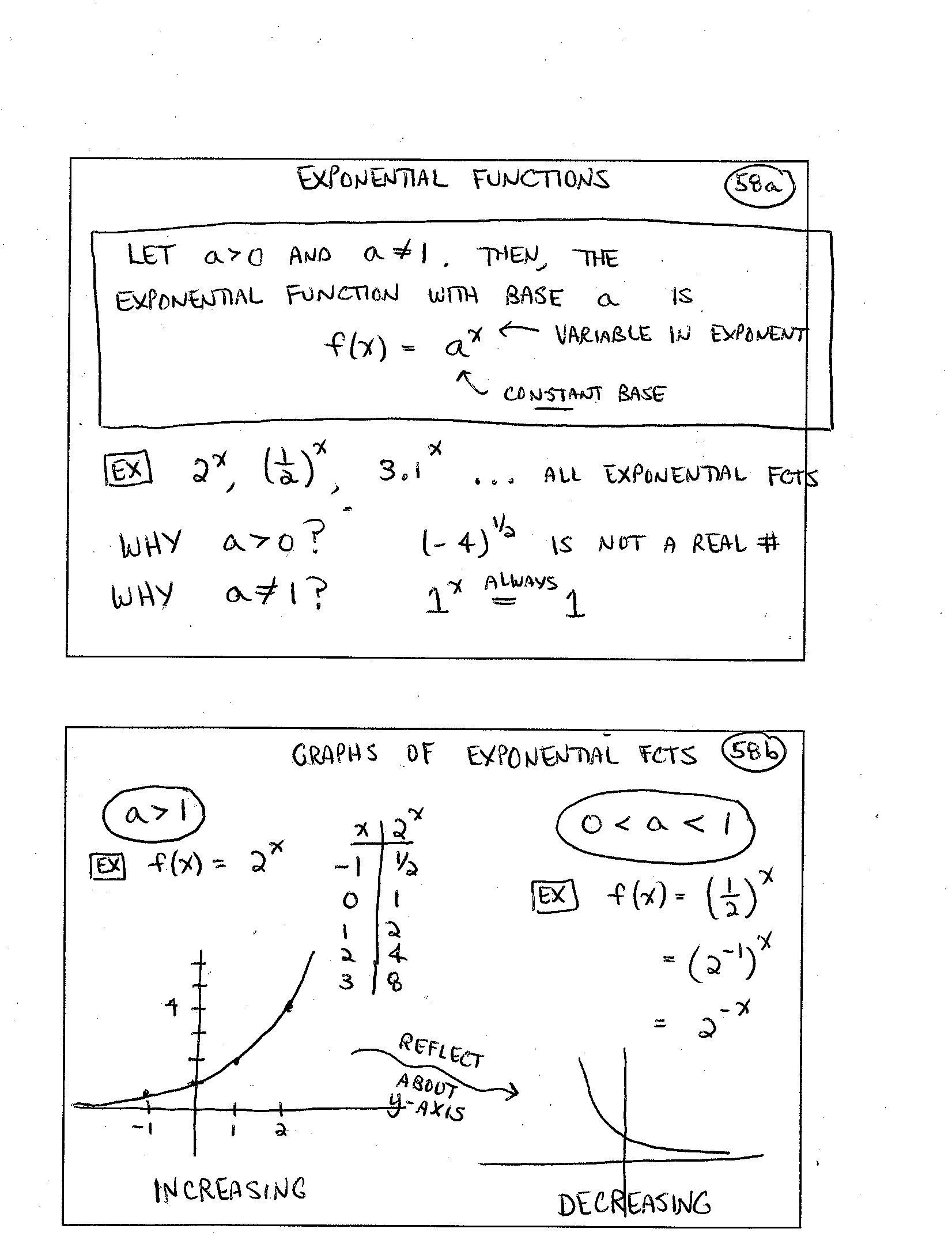 30 Exponential Function Word Problems Worksheet