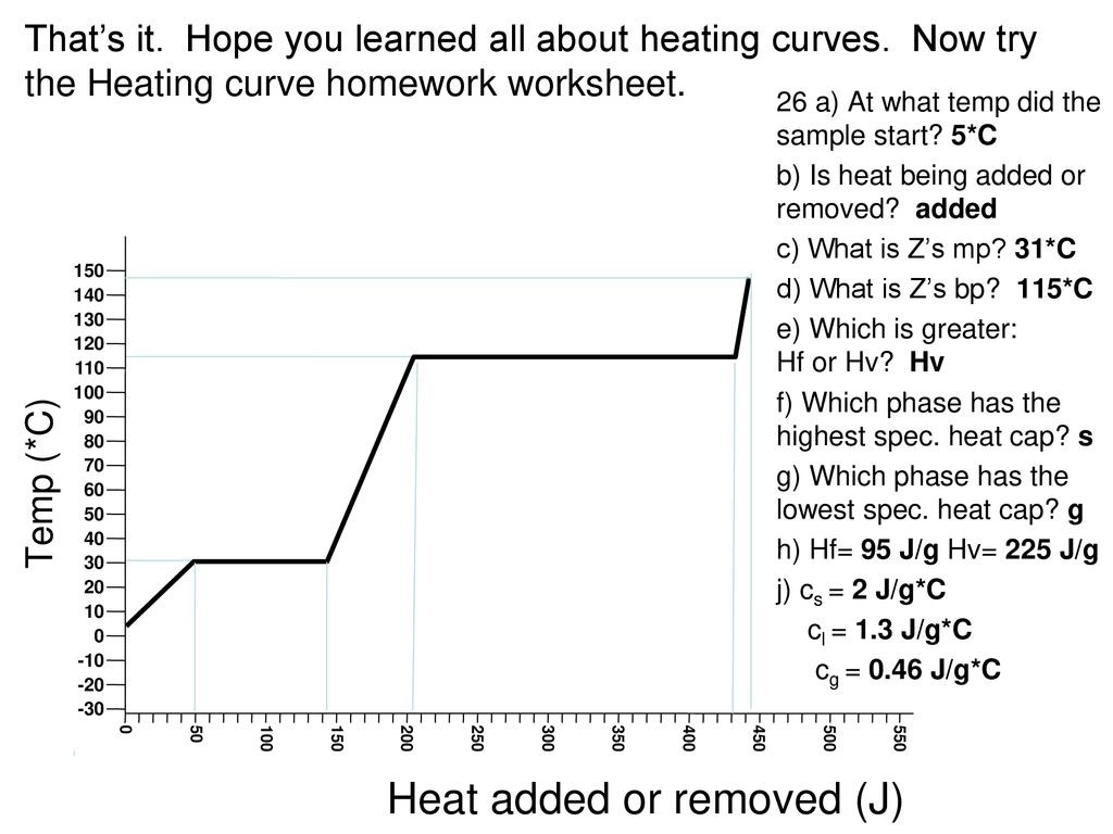 Ideal Gas Laws Worksheet Education Template