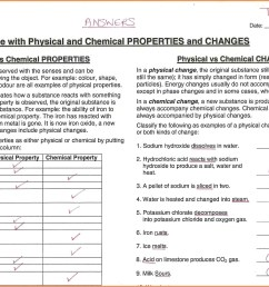 Brainpop Chemical And Physical Changes Worksheet   Printable Worksheets and  Activities for Teachers [ 1433 x 2132 Pixel ]