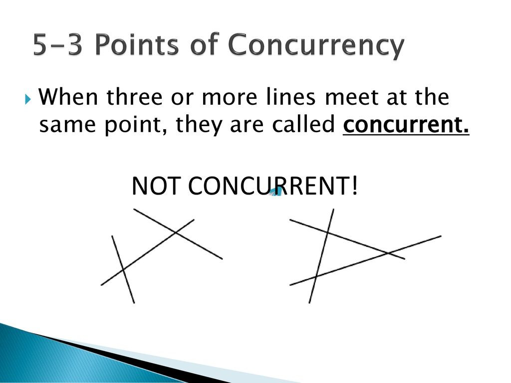 30 Points Of Concurrency Worksheet