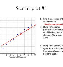 Scatterplot Worksheet   Printable Worksheets and Activities for Teachers [ 768 x 1024 Pixel ]