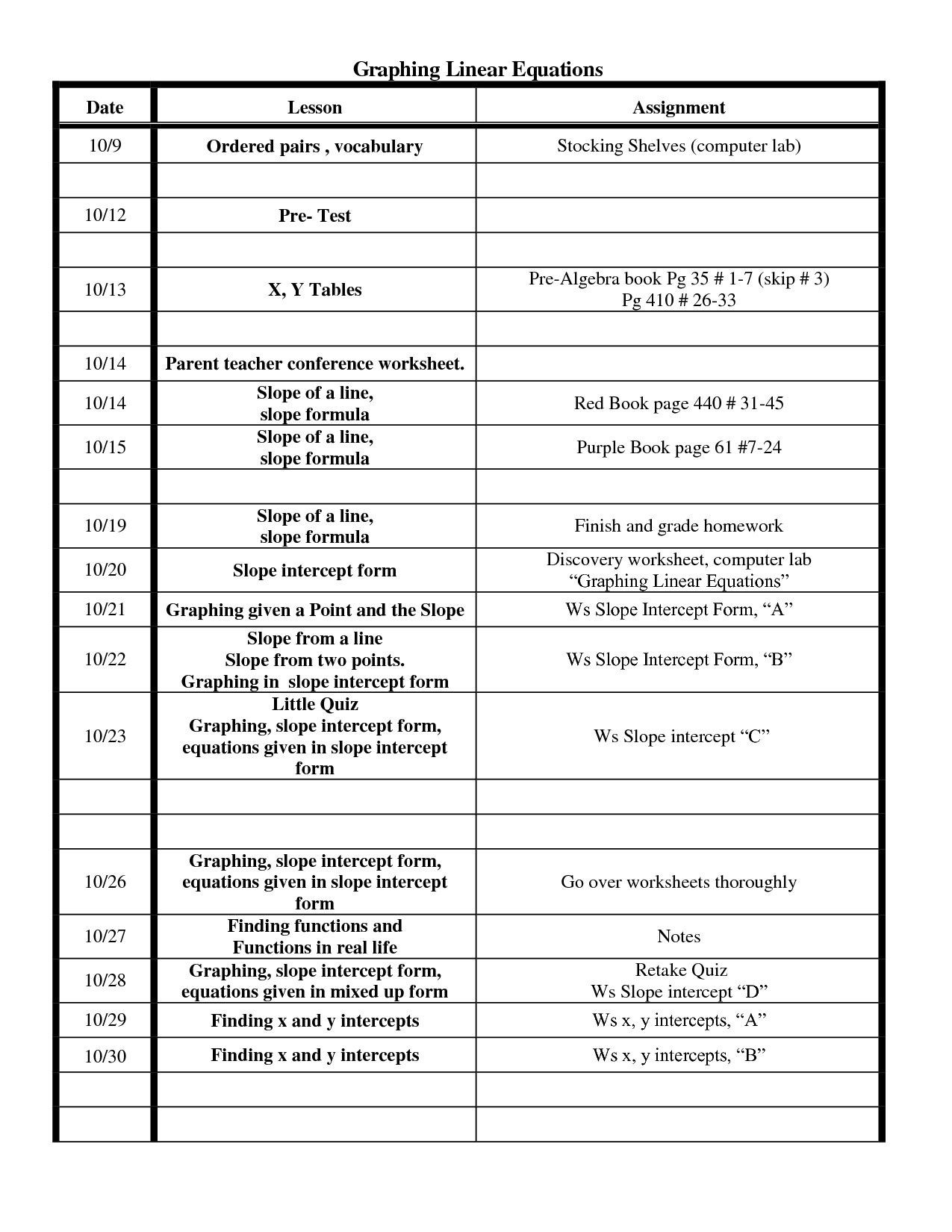 30 Writing Equations From Tables Worksheet