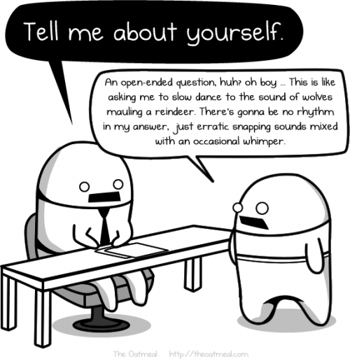 "How to answer ""Tell me about yourself"" during an interview"