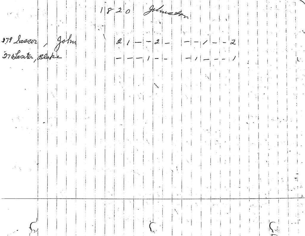 Johnston County North Carolina Census Sasser Smith Harper