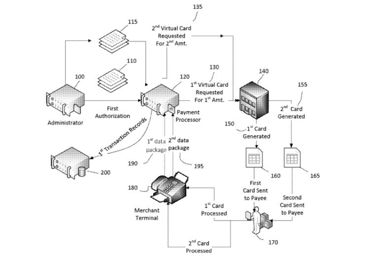 Figure 1  Virtual Payment Card Fraud Detection (US Pat. 11068898)