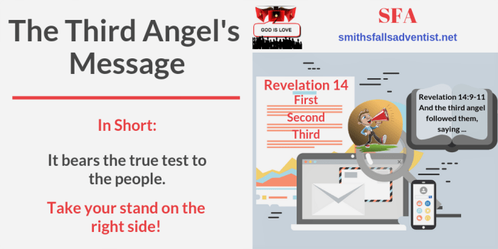 Illustration-Title-The Third Angel's Message-Take your stand on the right side-text-logo