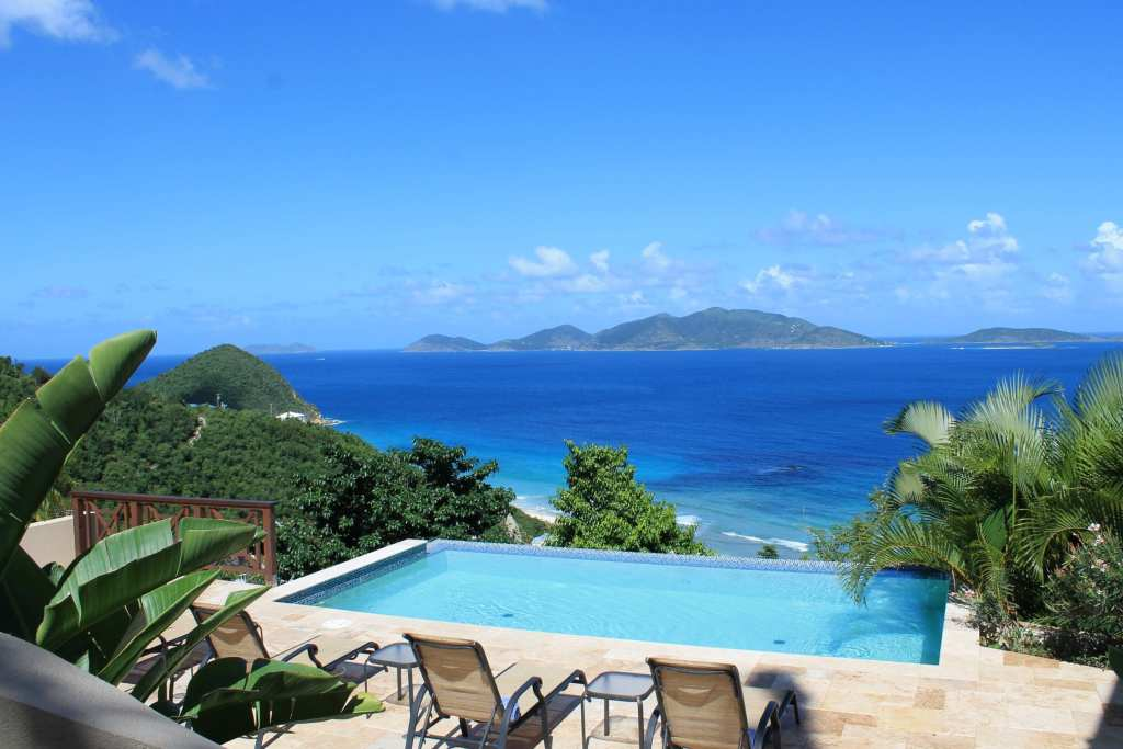 The Outlook for Real Estate, Smiths Gore BVI Realty