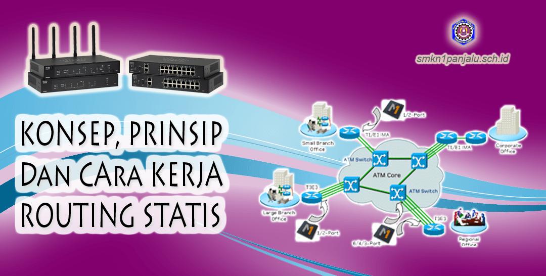 Konsep, Prinsip, Cara Kerja dan Konfigurasi Routing Statis (Administrasi Infrastruktur Jaringan SMK TKJ)