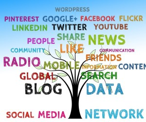 Benefits of Buying SMM Services from Cheap SMM Panel