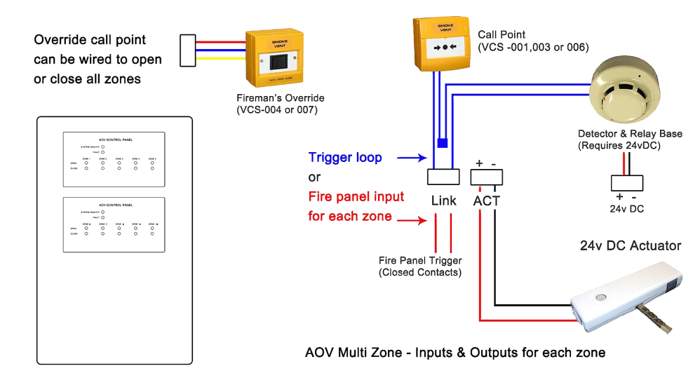 medium resolution of aov control panel schematics for multi zone aov