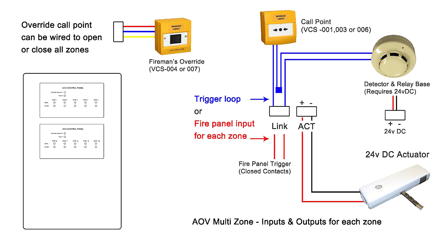 hight resolution of aov control panel schematics for multi zone aov