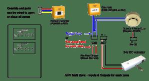 AOV Control Panel Schematics  Smoke Vent Systems