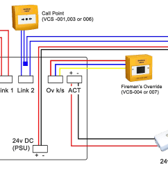 aov control panel schematics smoke vent systems smoke loop wiring diagram [ 1793 x 983 Pixel ]