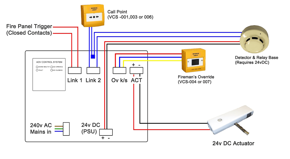 medium resolution of aov control panel schematics smoke vent systems smoke loop wiring diagram