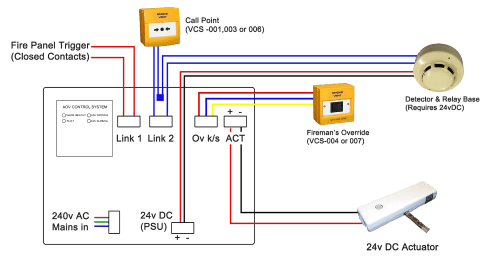 small resolution of fire smoke damper wiring diagram 32 wiring diagram electric damper actuators actuator damper m845a honeywell