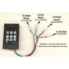 Pid Temperature Controller Kit Wiring Diagram Dometic Rm2852 Pellet Pro Grill Upgrade Colors