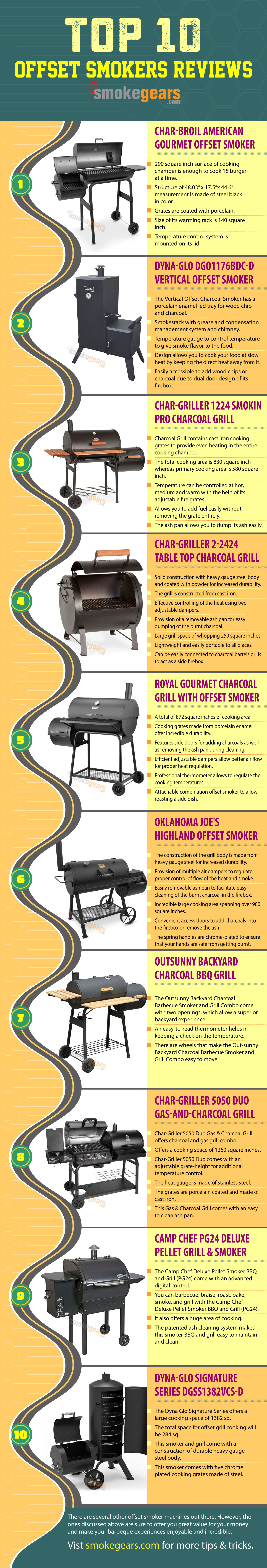Best Offset Smoker Infographics