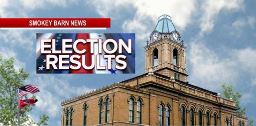 Nov. 2020 Election Results For Robertson County