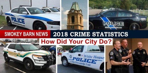 Annual Look At Crime (How Did Your City Do?) See The Numbers