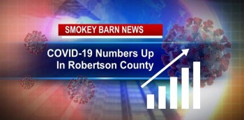 COVID-19 Cases Up To 35, A Look At Robertson County Numbers
