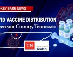 COVID-19 Vaccine Distribution In Robertson County