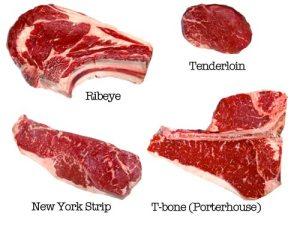 Cuts of beef steaks