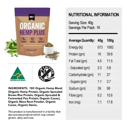 Organic-Hemp-Plus-180-Nutrition-Panel-ingredients