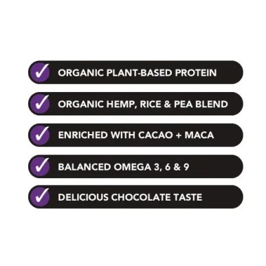 Organic-hemp-plus-protein-180-nutrition-benefits