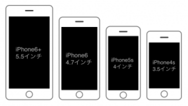 iPhone-size1