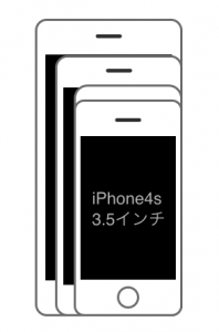 iPhone-size2