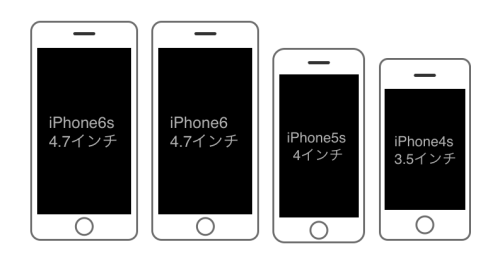 iPhone6s-size-1
