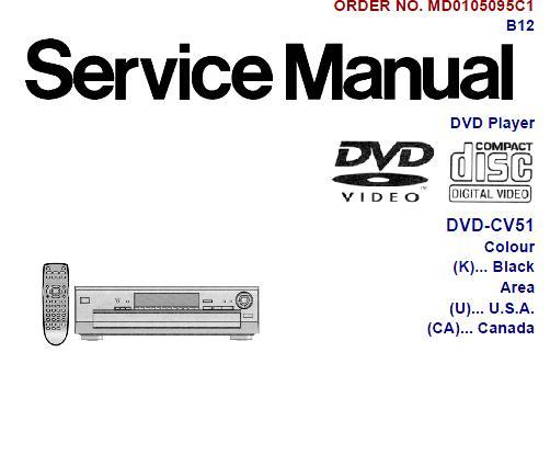 Panasonic DVD-CV51 Service Manual :: Panasonic CD/DVD/Blu