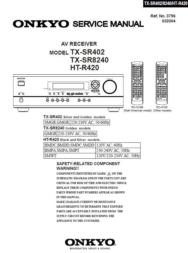 Onkyo HT-R420/TX-SR402/TX-SR8240 Service Manual